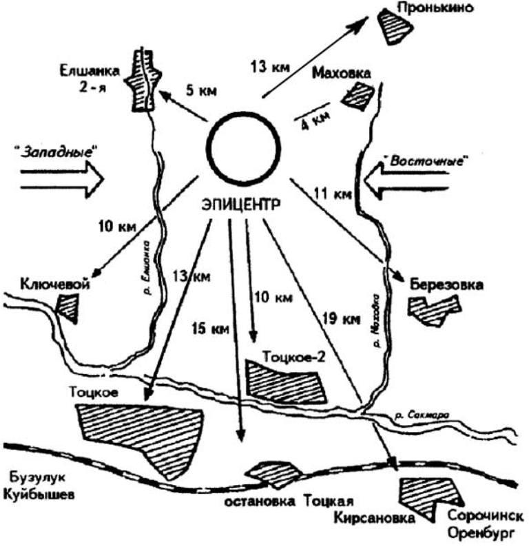 Тоцкий полигон, учения 14 сентября 1954 года