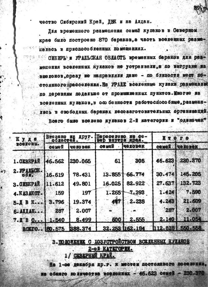 Лист 2. Источник: ГА РФ.Ф.Р-9414.Оп.1.Д.1943.Л.107 Докладная записка ОГПУ о высланных кулаках 2-й категории от 9 февраля 1931 года