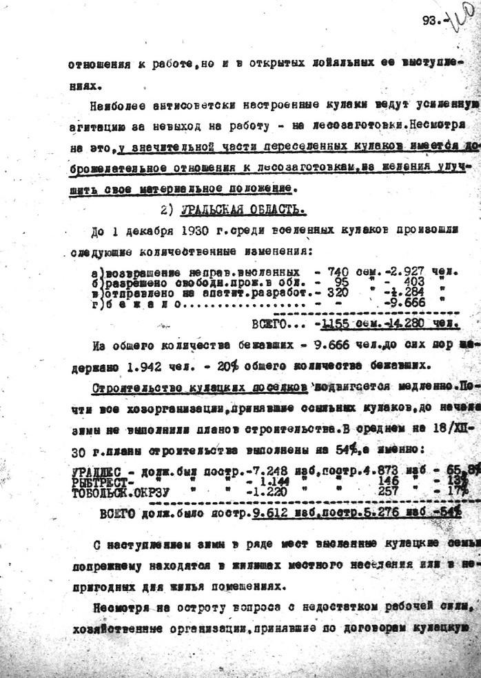 Лист 6. Источник: ГА РФ.Ф.Р-9414.Оп.1.Д.1943.Л.111 Докладная записка ОГПУ о высланных кулаках 2-й категории от 9 февраля 1931 года