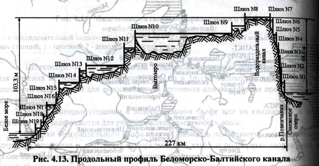 Беломо́рско-Балти́йский кана́л (сокращённо Беломорканал, ББК, до 1961 г. — Беломорско-Балтийский канал имени Сталина) — канал, соединяющий Белое море с Онежским озером и имеющий выход в Балтийское море и к Волго-Балтийскому водному пути.